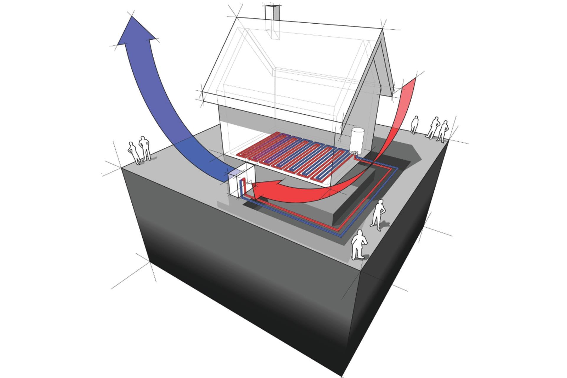 warmtepomp integreren tijdens verbouwingswerken (lucht)