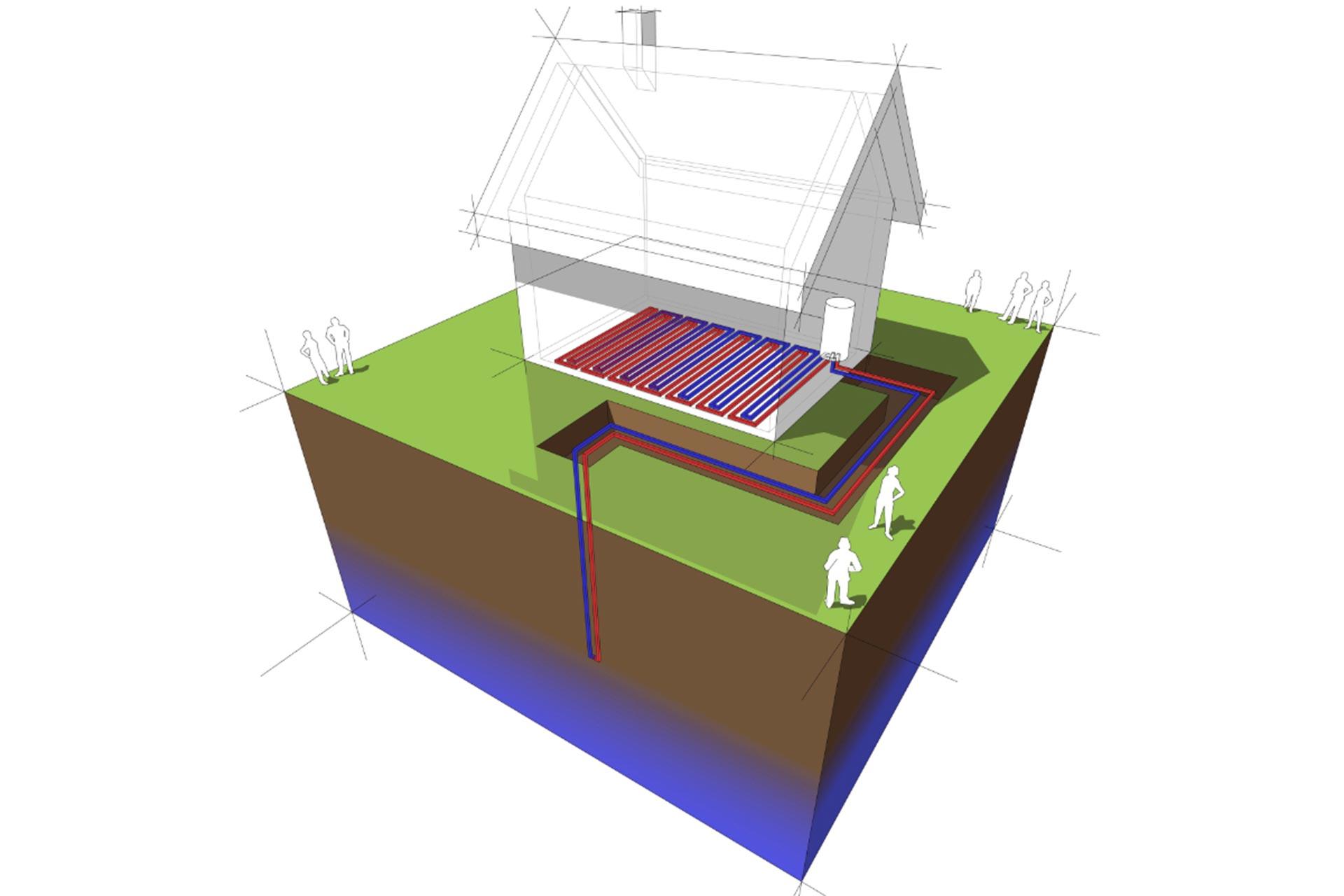 warmtepomp integreren tijdens verbouwingswerken (grond)